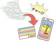 nanacoクレジットチャージ画像
